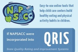 Cropped version of infographic about Go NAPSACC